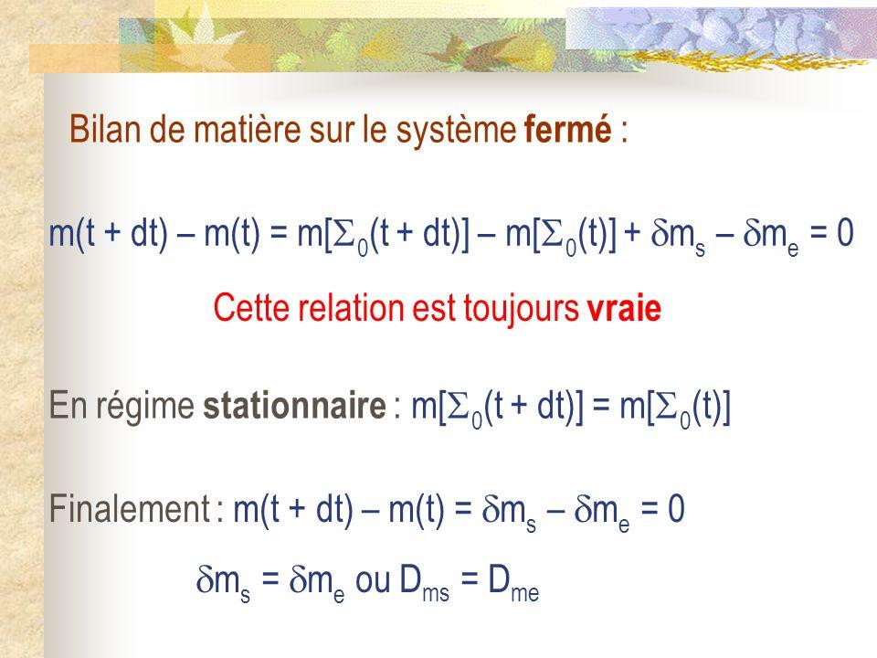 Bilan de matière sur le système fermé : m(t + dt) – m(t) = m[ 0 (t + dt)] – m[ 0 (t)] + m s – m e = 0 Cette relation est toujours vraie En régime stat
