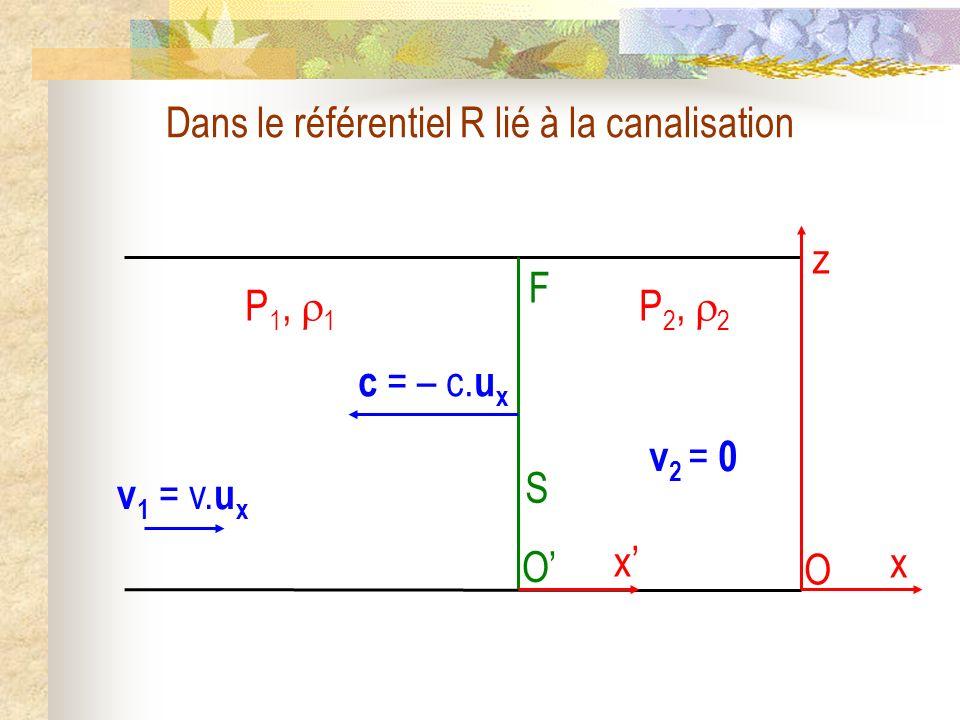 Dans le référentiel R lié à la canalisation F S O z x O x v 1 = v. u x c = – c. u x v 2 = 0 P 1, 1 P 2, 2