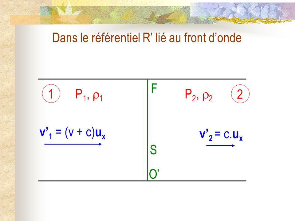 Dans le référentiel R lié au front donde F S O v 1 = (v + c) u x v 2 = c. u x P 1, 1 P 2, 2 1 2