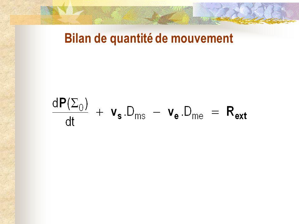 Bilan de quantité de mouvement
