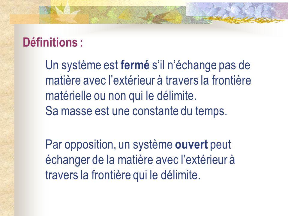 Définitions : Un système est fermé sil néchange pas de matière avec lextérieur à travers la frontière matérielle ou non qui le délimite. Sa masse est