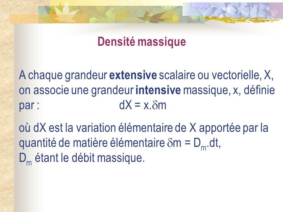 Densité massique A chaque grandeur extensive scalaire ou vectorielle, X, on associe une grandeur intensive massique, x, définie par :dX = x. m où dX e