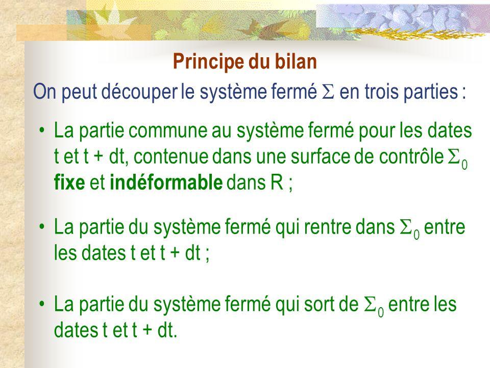 Principe du bilan On peut découper le système fermé en trois parties : La partie commune au système fermé pour les dates t et t + dt, contenue dans un
