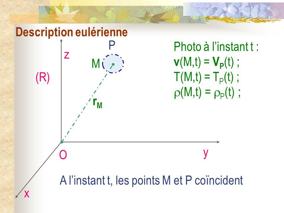 Description eulérienne O x y z (R) P rMrM M Photo à linstant t : v (M,t) = V P (t) ; T(M,t) = T P (t) ; (M,t) = P (t) ; A linstant t, les points M et