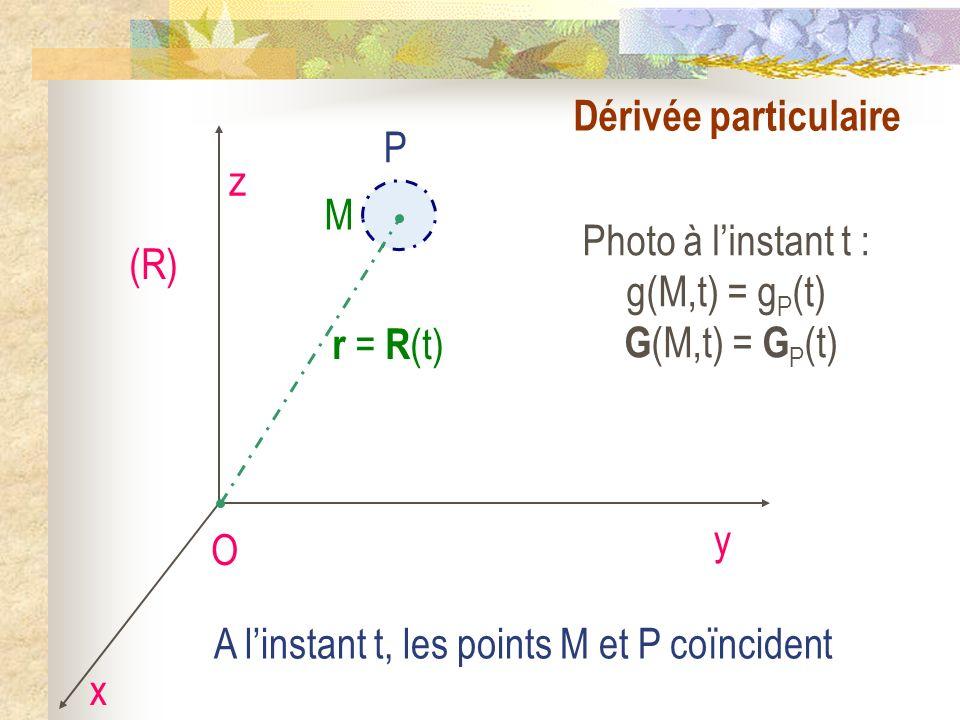 Dérivée particulaire O x y z (R) P r = R (t) M Photo à linstant t : g(M,t) = g P (t) G (M,t) = G P (t) A linstant t, les points M et P coïncident
