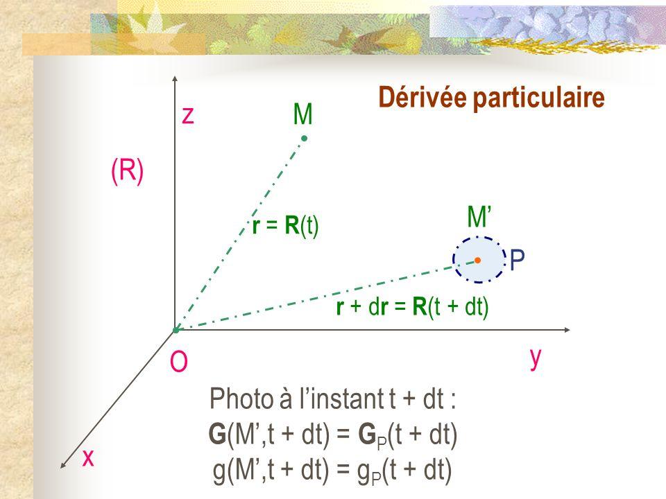 P Dérivée particulaire O x y z (R) r = R (t) M Photo à linstant t + dt : G (M,t + dt) = G P (t + dt) g(M,t + dt) = g P (t + dt) M r + d r = R (t + dt)