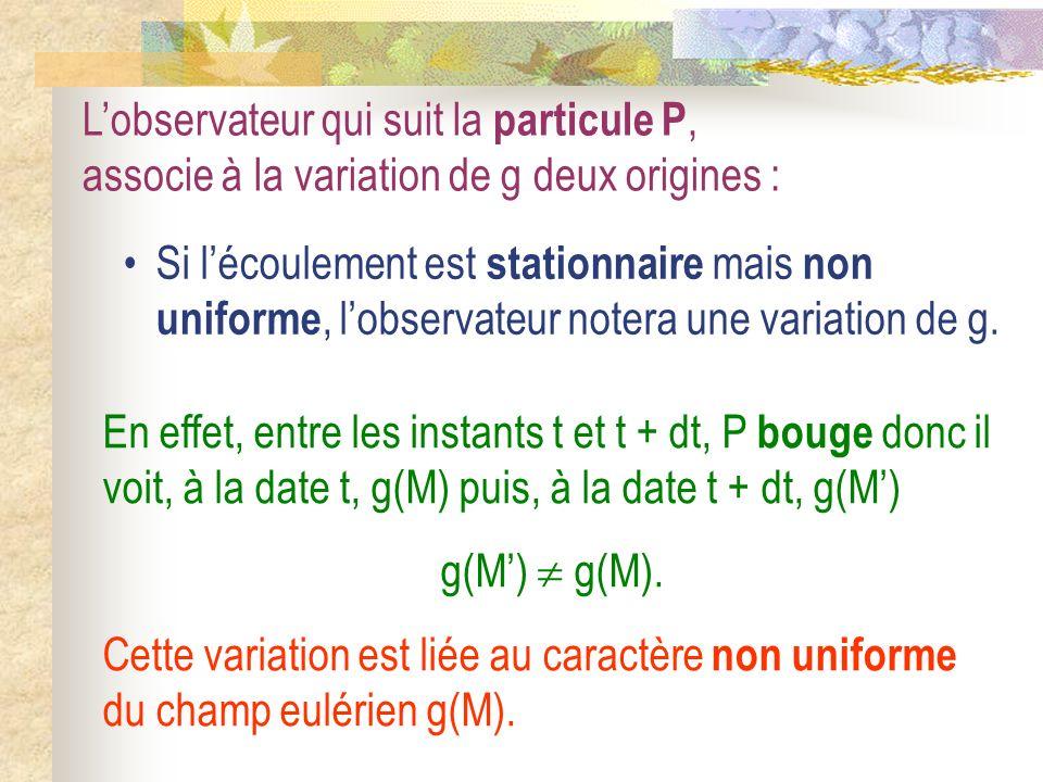 Lobservateur qui suit la particule P, associe à la variation de g deux origines : Si lécoulement est stationnaire mais non uniforme, lobservateur note