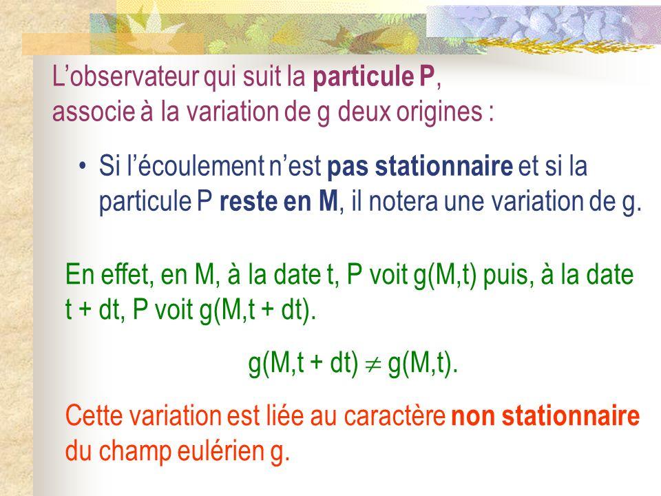 Si lécoulement nest pas stationnaire et si la particule P reste en M, il notera une variation de g. En effet, en M, à la date t, P voit g(M,t) puis, à