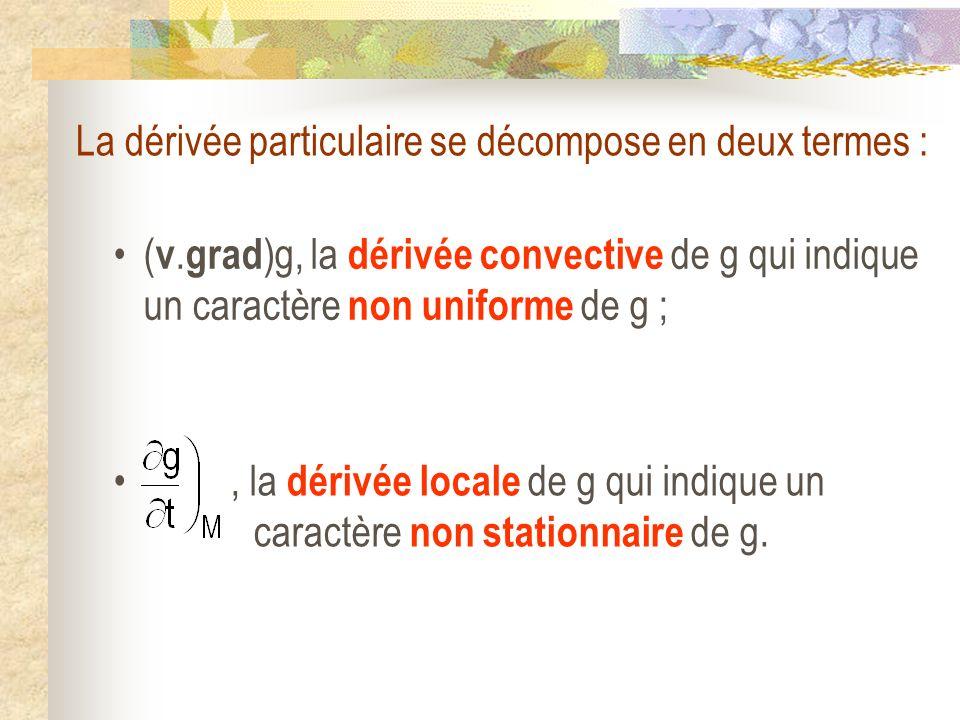 La dérivée particulaire se décompose en deux termes : ( v. grad )g, la dérivée convective de g qui indique un caractère non uniforme de g ;, la dérivé