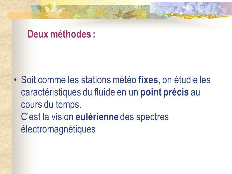Deux méthodes : Soit comme les stations météo fixes, on étudie les caractéristiques du fluide en un point précis au cours du temps. Cest la vision eul
