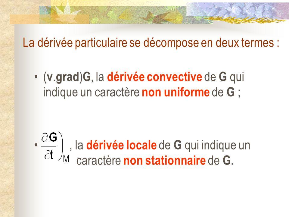 La dérivée particulaire se décompose en deux termes : ( v. grad ) G, la dérivée convective de G qui indique un caractère non uniforme de G ;, la dériv