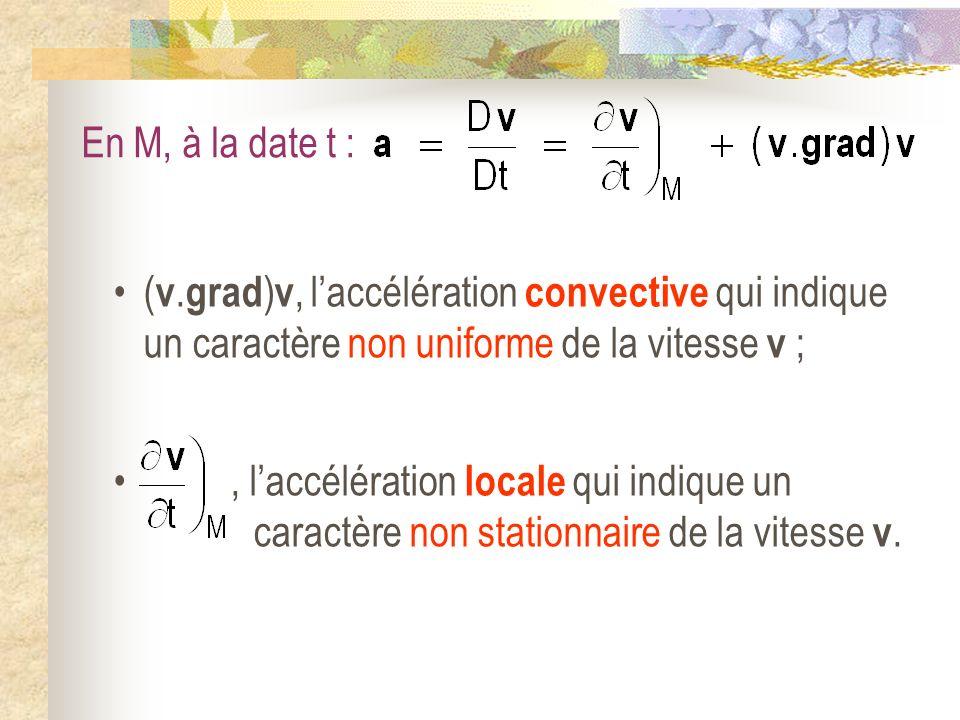 ( v. grad ) v, laccélération convective qui indique un caractère non uniforme de la vitesse v ;, laccélération locale qui indique un caractère non sta