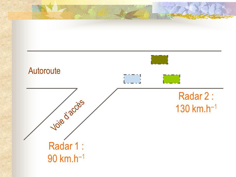 Autoroute Voie daccès Radar 1 : 90 km.h –1 Radar 2 : 130 km.h –1