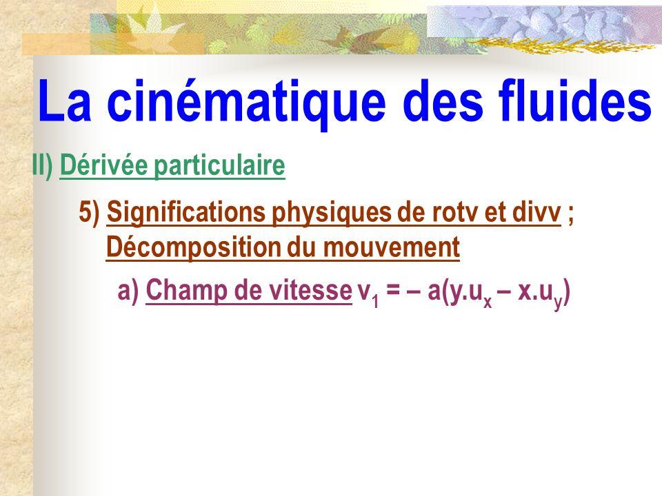 La cinématique des fluides II) Dérivée particulaire 5) Significations physiques de rotv et divv ; Décomposition du mouvement a) Champ de vitesse v1 v1