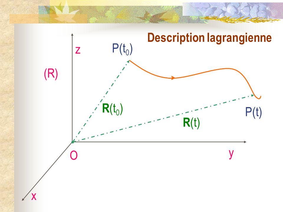 Description lagrangienne O x y z (R) P(t 0 ) R (t 0 ) P(t) R (t)