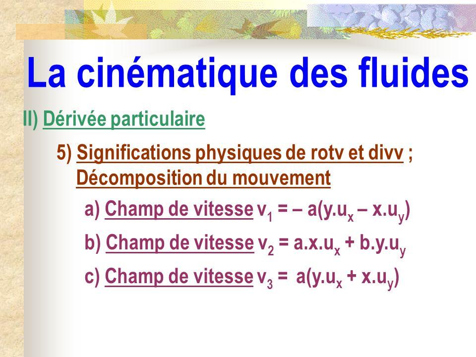 La cinématique des fluides II) Dérivée particulaire 5) Significations physiques de rotv et divv ; Décomposition du mouvement a) Champ de vitesse v 1 =