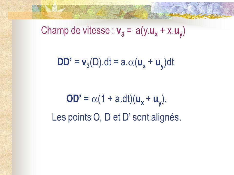 Champ de vitesse : v 3 = a(y. u x + x. u y ) DD = v 3 (D).dt = a. ( u x + u y )dt OD = (1 + a.dt)( u x + u y ). Les points O, D et D sont alignés.