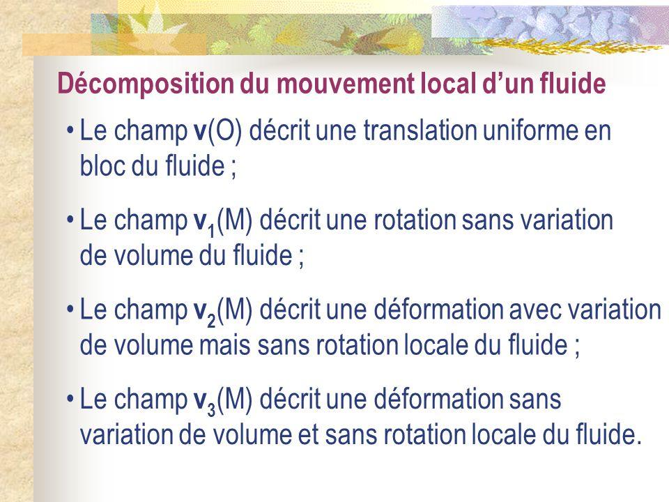 Décomposition du mouvement local dun fluide Le champ v (O) décrit une translation uniforme en bloc du fluide ; Le champ v 1 (M) décrit une rotation sa