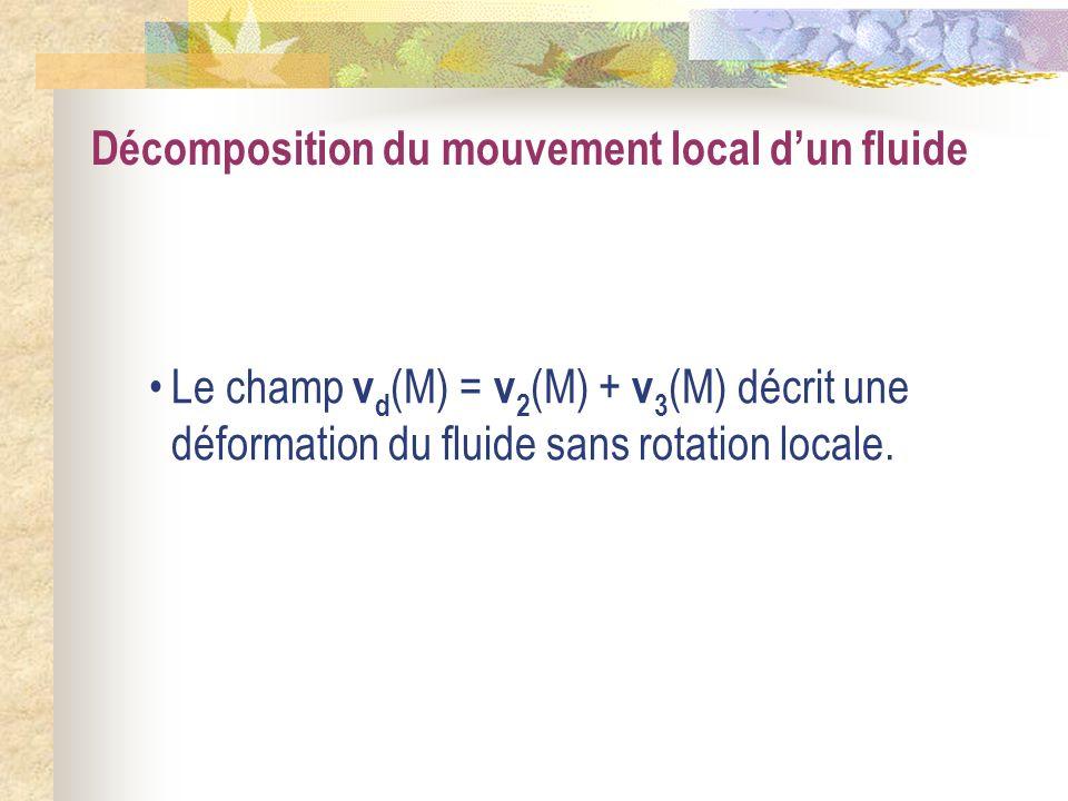 Décomposition du mouvement local dun fluide Le champ v d (M) = v 2 (M) + v 3 (M) décrit une déformation du fluide sans rotation locale.