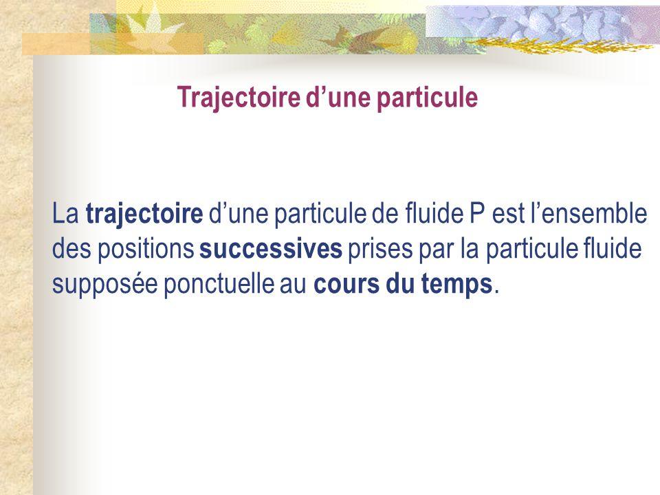 Trajectoire dune particule La trajectoire dune particule de fluide P est lensemble des positions successives prises par la particule fluide supposée p