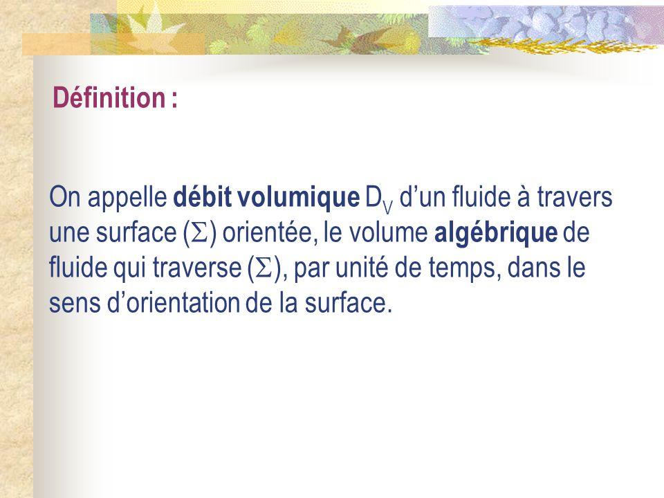 Définition : On appelle débit volumique D V dun fluide à travers une surface ( ) orientée, le volume algébrique de fluide qui traverse ( ), par unité