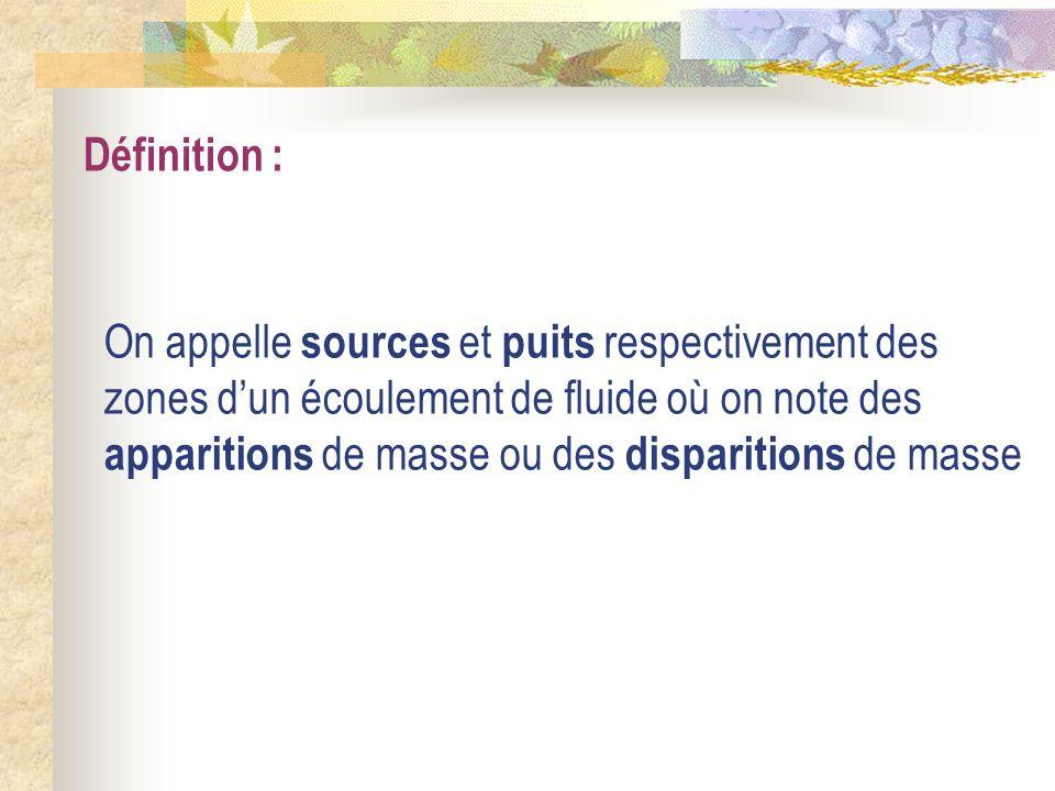 Définition : On appelle sources et puits respectivement des zones dun écoulement de fluide où on note des apparitions de masse ou des disparitions de