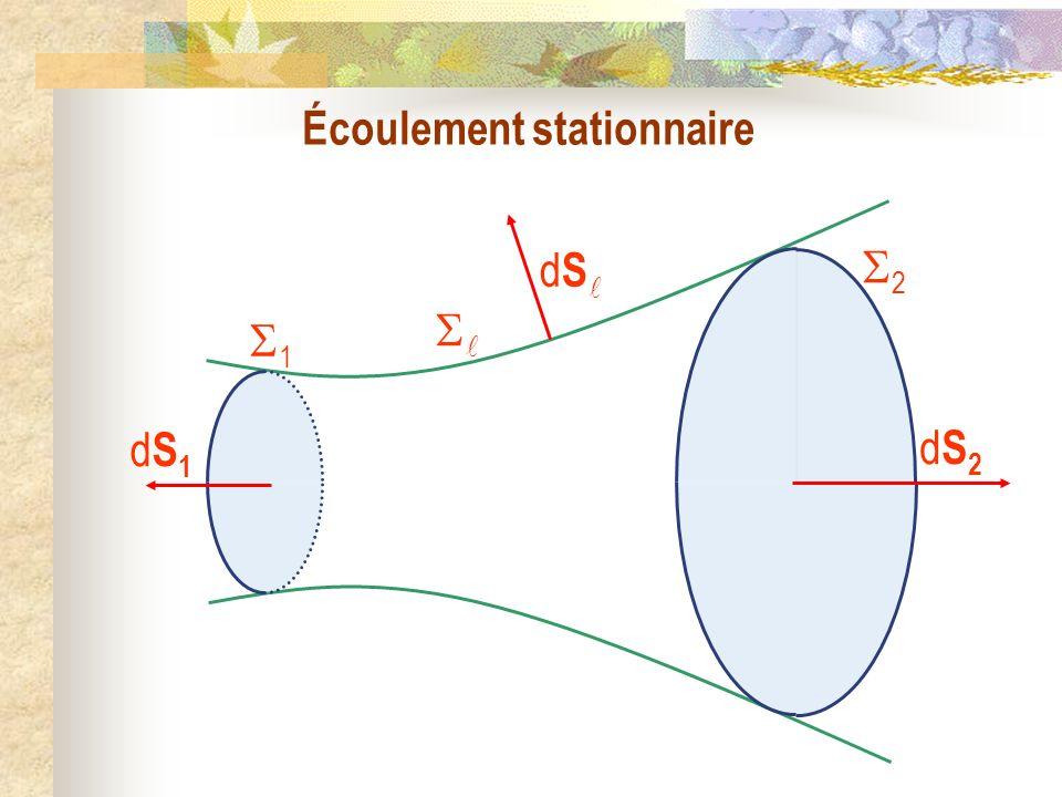 Écoulement stationnaire 1 2 dS1dS1 dS2dS2 d S