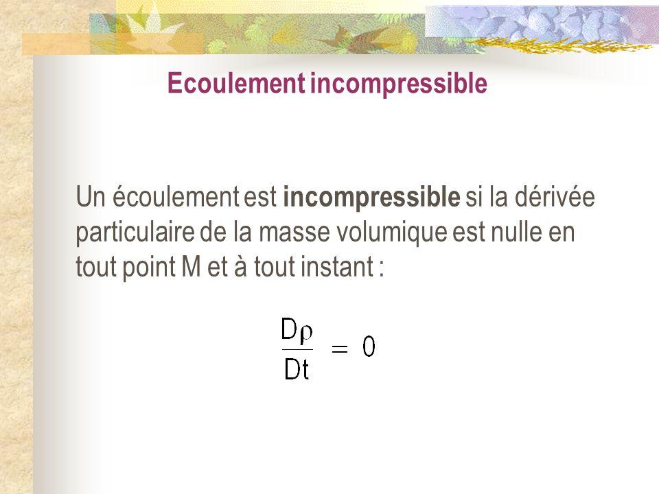 Ecoulement incompressible Un écoulement est incompressible si la dérivée particulaire de la masse volumique est nulle en tout point M et à tout instan