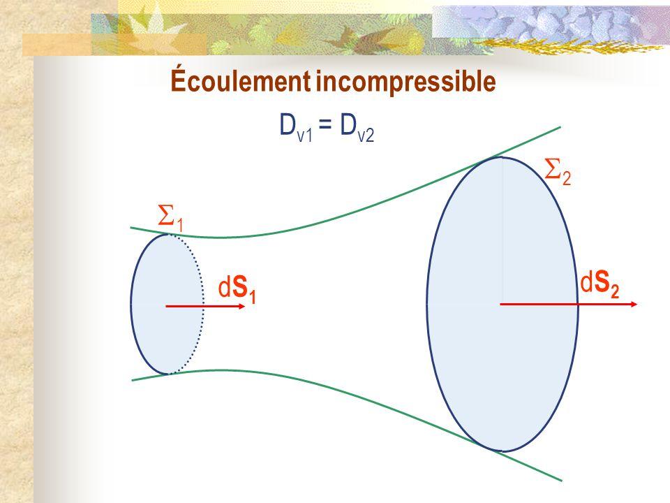 Écoulement incompressible 1 2 dS2dS2 dS1dS1 D v1 = D v2