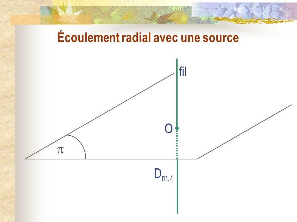 Écoulement radial avec une source O fil D m,