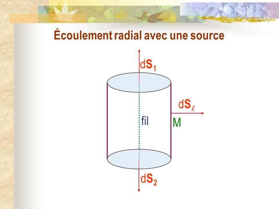 Écoulement radial avec une source fil dS1dS1 dS2dS2 d S M