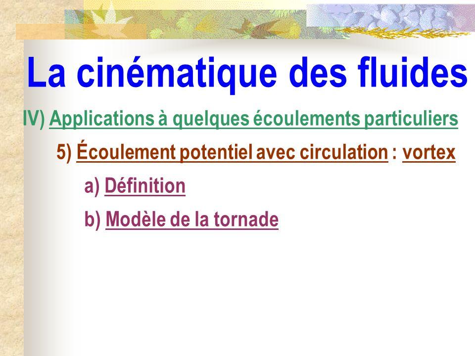 La cinématique des fluides IV) Applications à quelques écoulements particuliers 5) Écoulement potentiel avec circulation : vortex a) Définition b) Mod