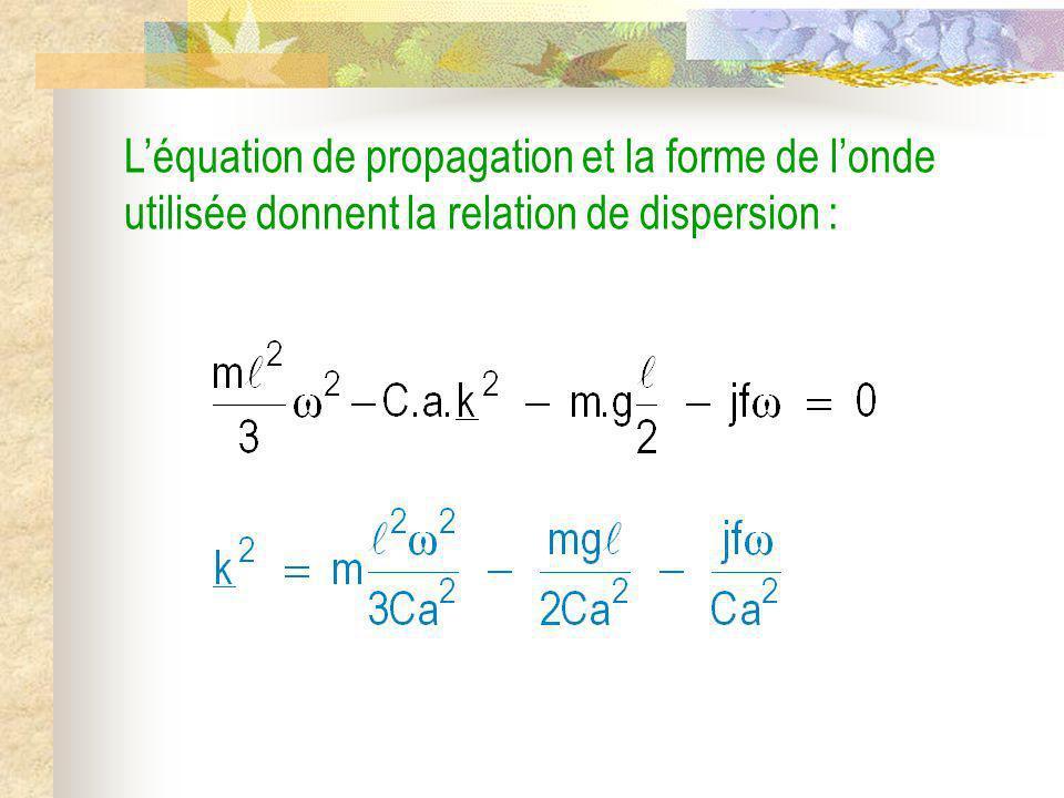 Léquation de propagation et la forme de londe utilisée donnent la relation de dispersion :