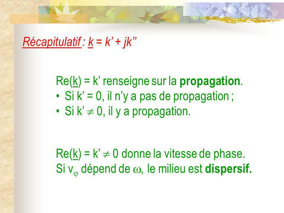 Récapitulatif : k = k + jk Re(k) = k 0 donne la vitesse de phase. Si v dépend de, le milieu est dispersif. Re(k) = k renseigne sur la propagation. Si