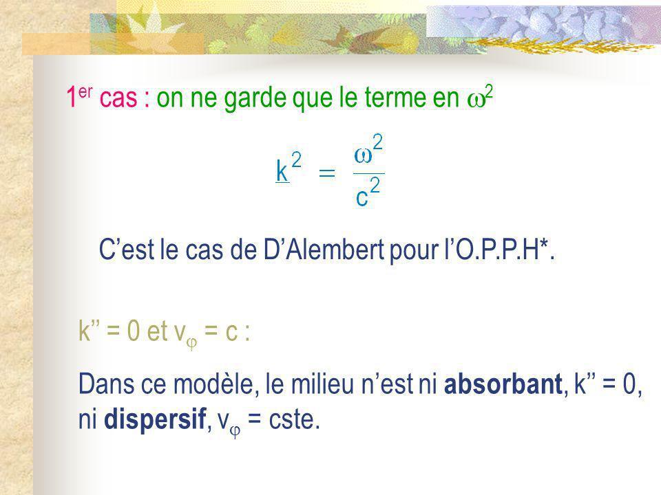1 er cas : on ne garde que le terme en 2 Cest le cas de DAlembert pour lO.P.P.H*. k = 0 et v = c : Dans ce modèle, le milieu nest ni absorbant, k = 0,