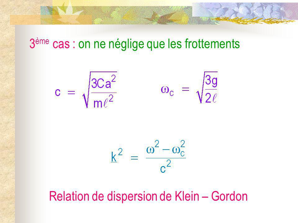 3 ème cas : on ne néglige que les frottements Relation de dispersion de Klein – Gordon
