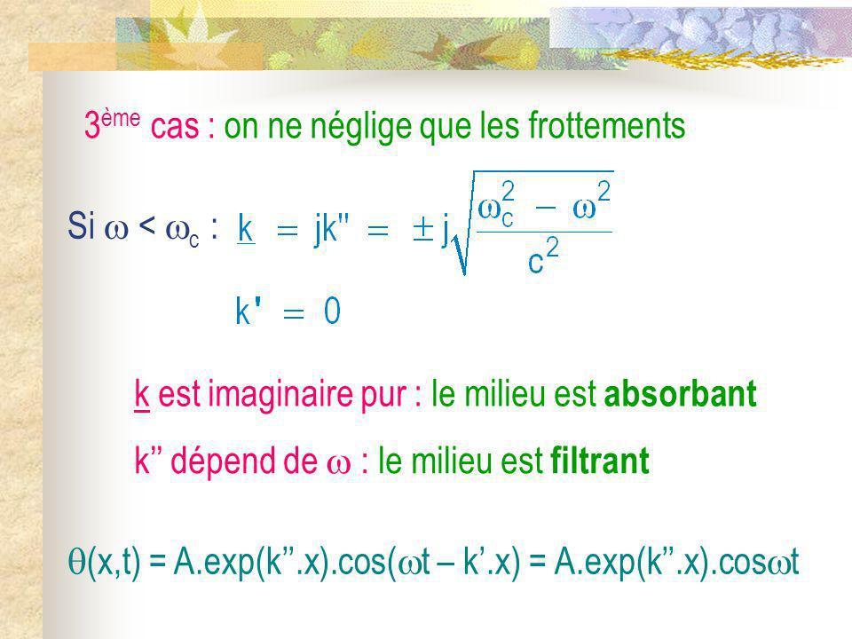 3 ème cas : on ne néglige que les frottements k est imaginaire pur : le milieu est absorbant Si < c : (x,t) = A.exp(k.x).cos( t – k.x) = A.exp(k.x).co