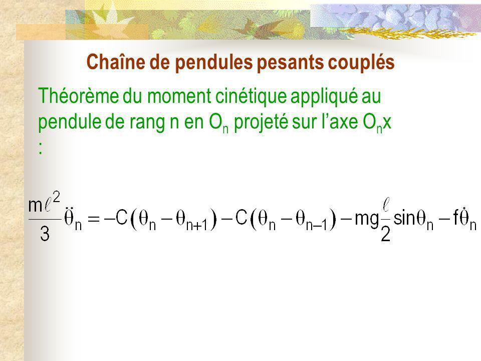 Dans lapproximation des milieux continus, a <<, on définit la fonction continue de classe C 2 des variables x et t, (x,t), qui coïncide à chaque instant t avec tous les n (t) : (x = n.a, t) = n (t) Dans ces conditions, si (x = n.a, t) = n (t) = (x,t) alors : n-1 (t) = (x – a, t) et n+1 (t) = (x + a, t)