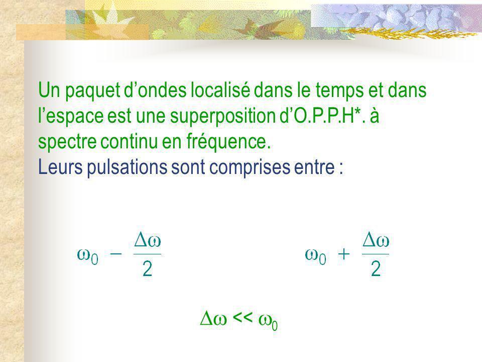Un paquet dondes localisé dans le temps et dans lespace est une superposition dO.P.P.H*. à spectre continu en fréquence. Leurs pulsations sont compris