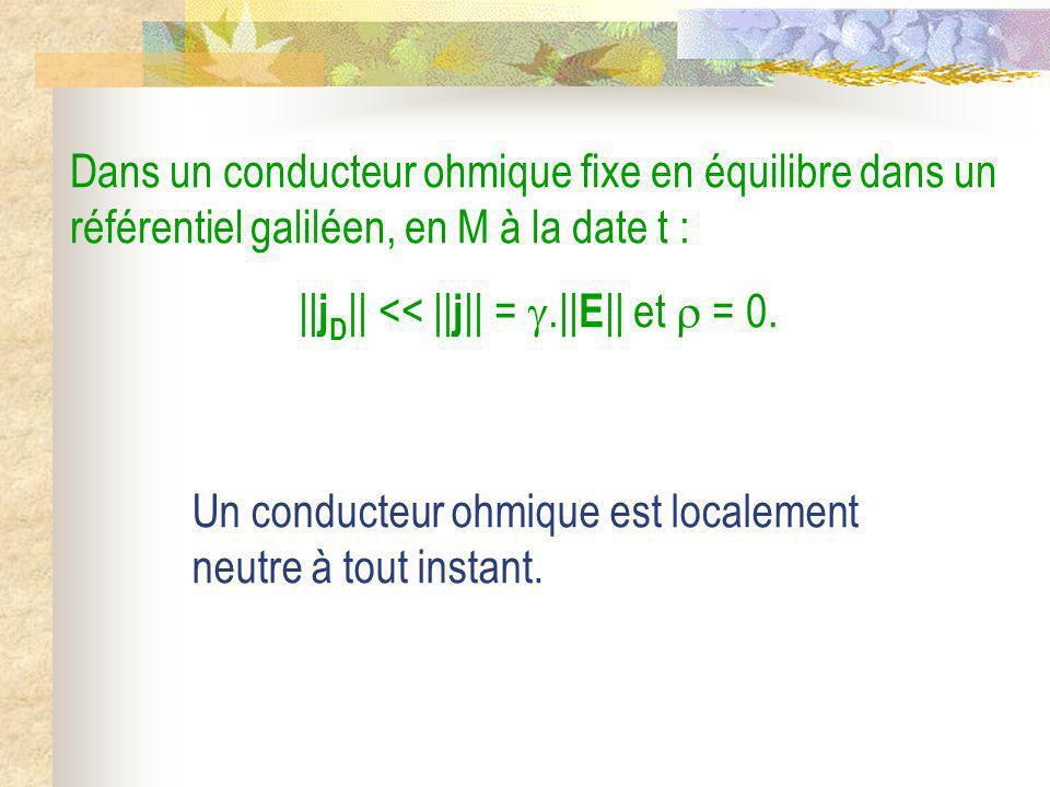 Dans un conducteur ohmique fixe en équilibre dans un référentiel galiléen, en M à la date t : || j D || << || j || =.|| E || et = 0. Un conducteur ohm