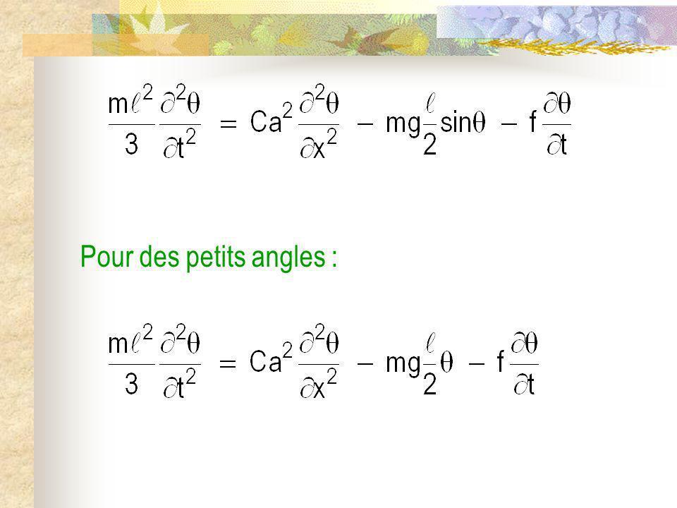 k = k 2 – k 1 << k 0 k 0 = k( 0 )