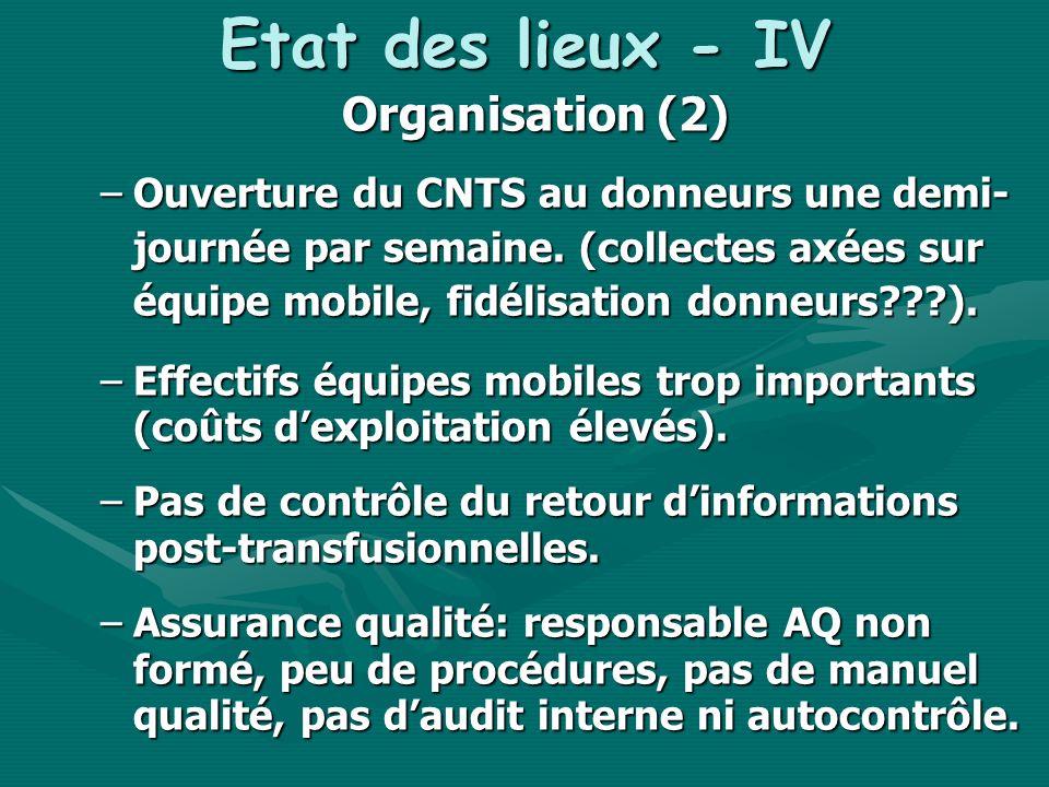 Etat des lieux - IV Organisation (2) –Ouverture du CNTS au donneurs une demi- journée par semaine. (collectes axées sur équipe mobile, fidélisation do