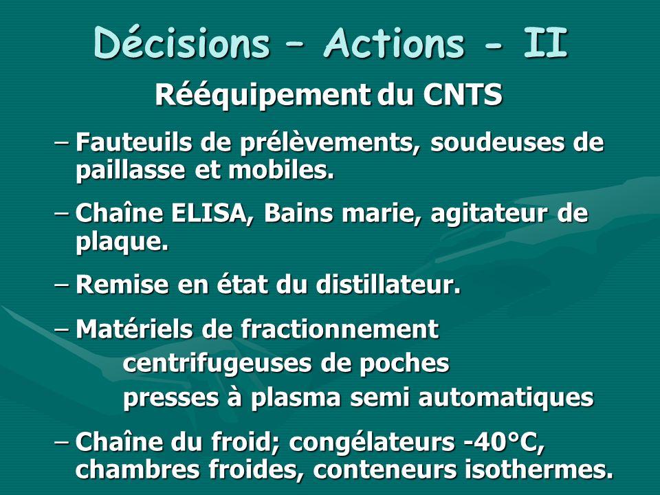 Décisions – Actions - II Rééquipement du CNTS –Fauteuils de prélèvements, soudeuses de paillasse et mobiles. –Chaîne ELISA, Bains marie, agitateur de