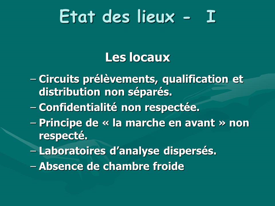 Etat des lieux - I Les locaux –Circuits prélèvements, qualification et distribution non séparés.