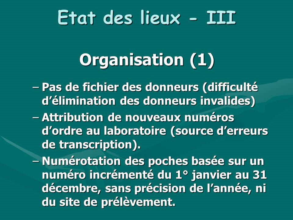 Etat des lieux - III Organisation (1) –Pas de fichier des donneurs (difficulté délimination des donneurs invalides) –Attribution de nouveaux numéros dordre au laboratoire (source derreurs de transcription).