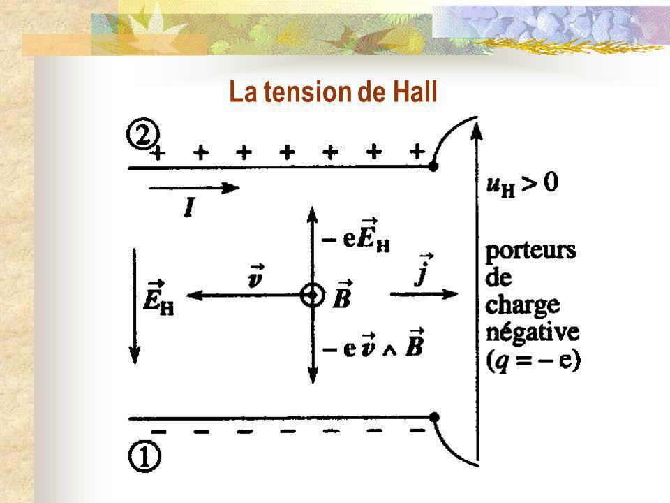 La tension de Hall