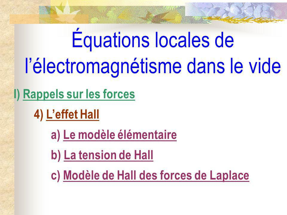 Équations locales de lélectromagnétisme dans le vide I) Rappels sur les forces 4) Leffet Hall a) Le modèle élémentaire b) La tension de Hall c) Modèle