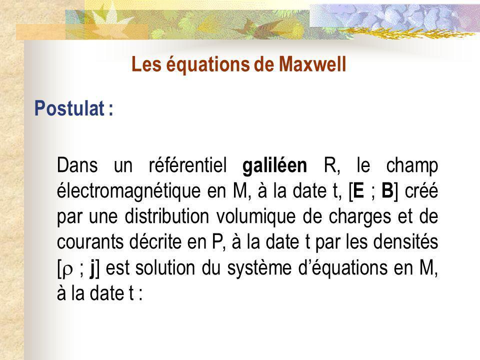 Les équations de Maxwell Postulat : Dans un référentiel galiléen R, le champ électromagnétique en M, à la date t, [ E ; B ] créé par une distribution