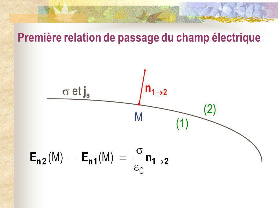 Première relation de passage du champ électrique et j s (1) (2) M n 1 2