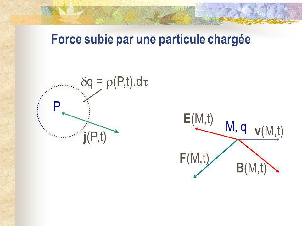 Force subie par une particule chargée P q = (P,t).d j (P,t) M, q v (M,t) B (M,t) F (M,t) E (M,t)